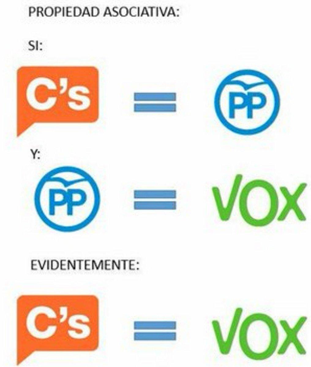 Propiedad asociativa PP=Cs=VOX